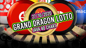 lotto 4d the most poppular 4D betting casino lotto online jackpot everyday